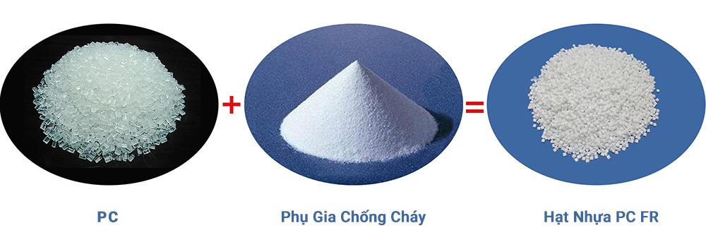 hat nhua pc chong chay