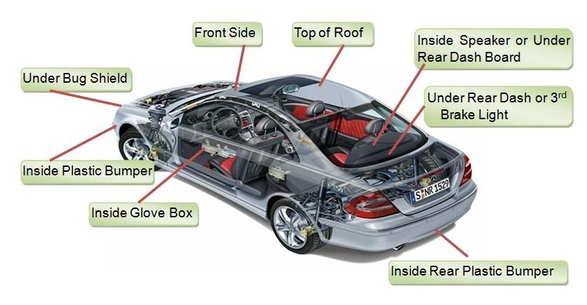 vật liệu nhựa sản xuất ô to
