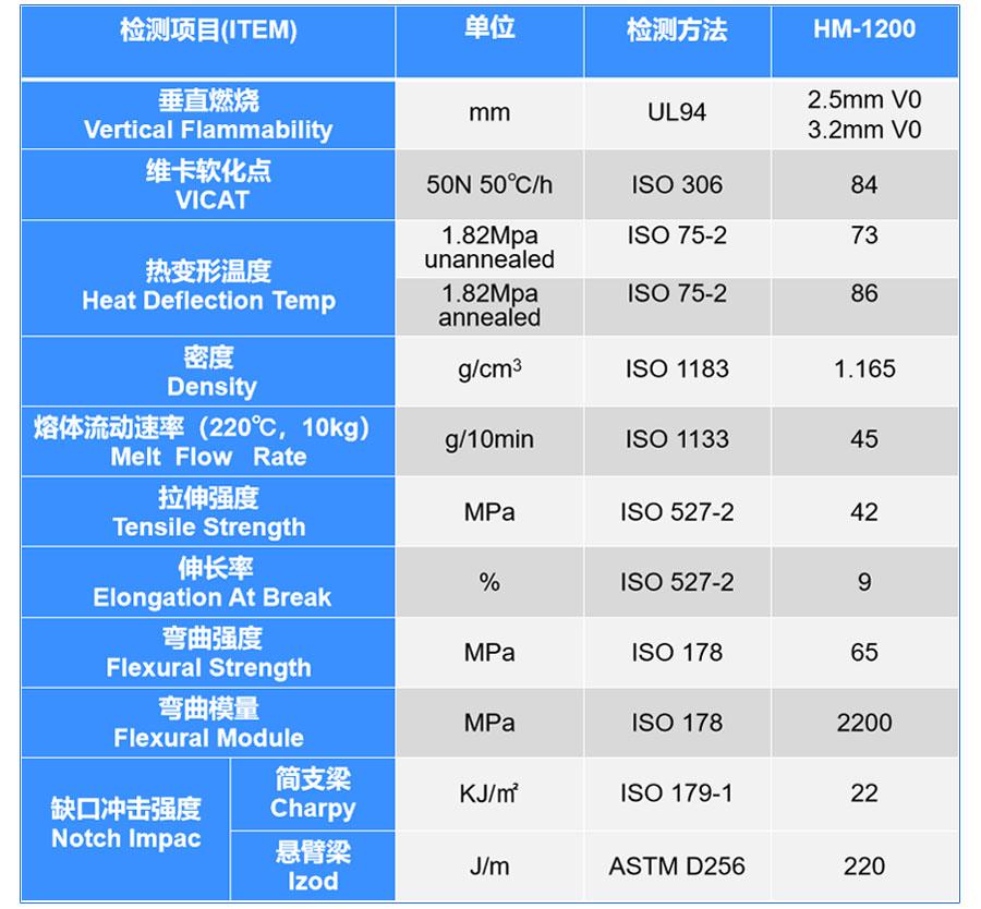 Thông số kỹ thuật nhựa abs
